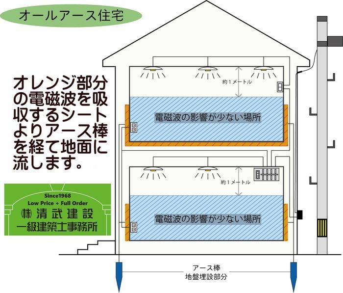 fukuokaoruasuzyuutaku.jpg
