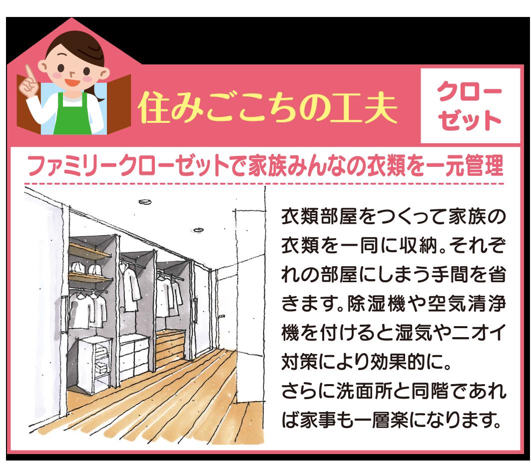 kiyotake クローゼット ファミリークローゼット.png
