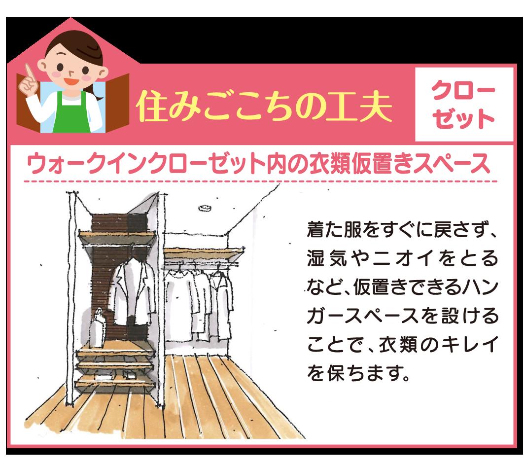 kiyotake クローゼット 衣類仮置きスペース.png