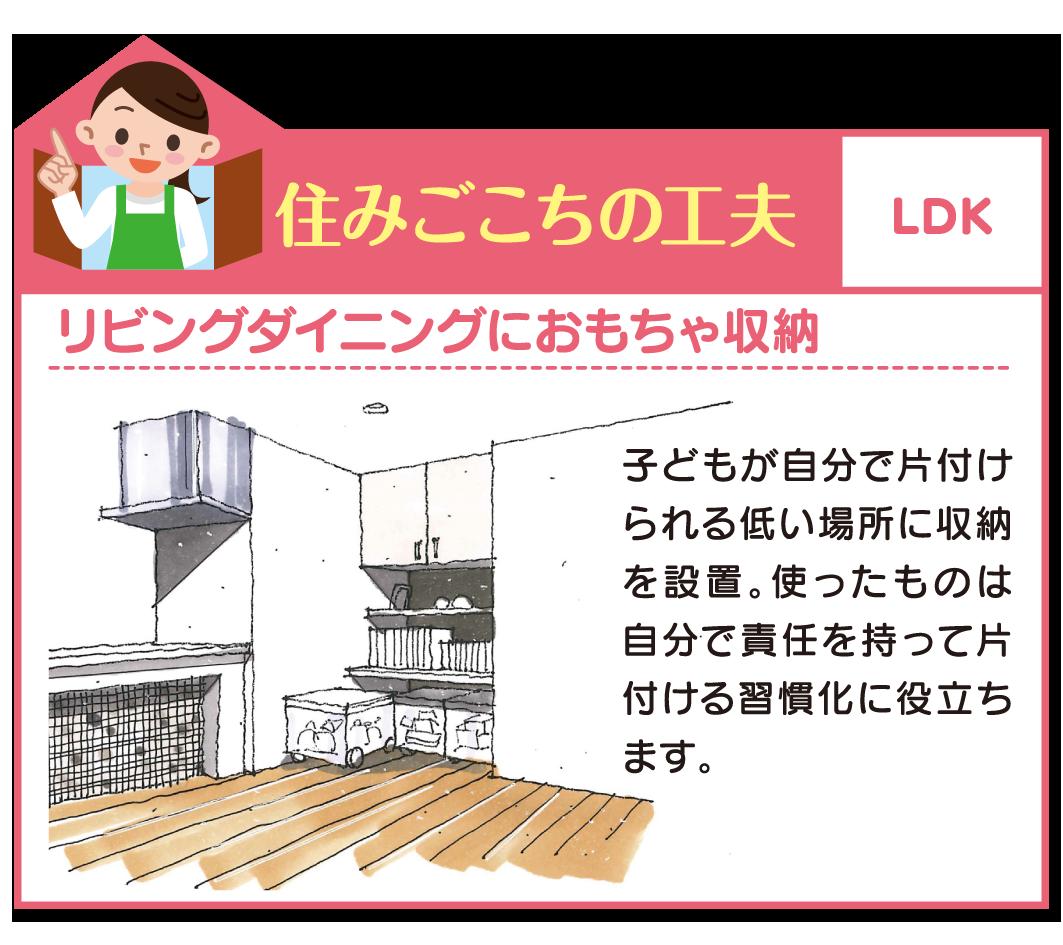 kiyotake LDK おもちゃ収納.png